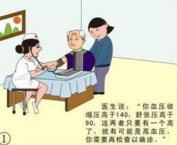 《中国公民健康素养66条》第十条