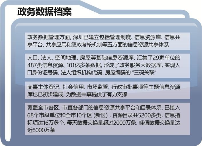 深圳坪社保局_坪山区人大常委会_深圳热线